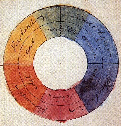 Goethe on the Theory of Color